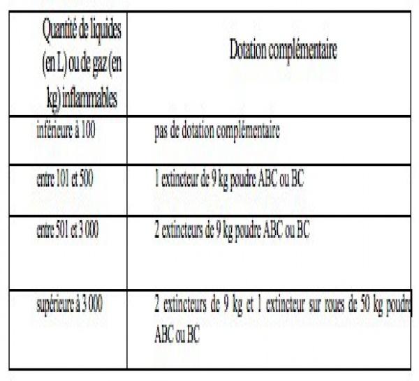 REFERENTIEL REGLE R4 APSAD